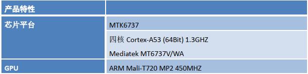 ZM358D(MT6737)bobgame核心板GPU