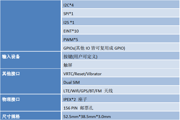 ZM358D(MT6737)bobgame核心板其他特性