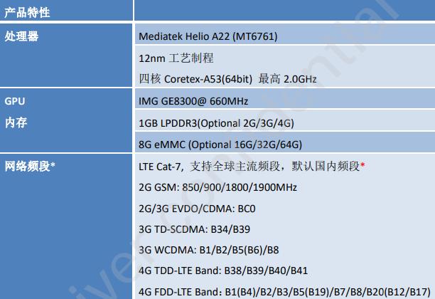 MTK6761特性表1