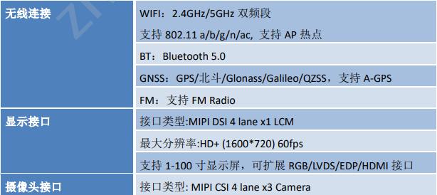 MTK6761特性表2