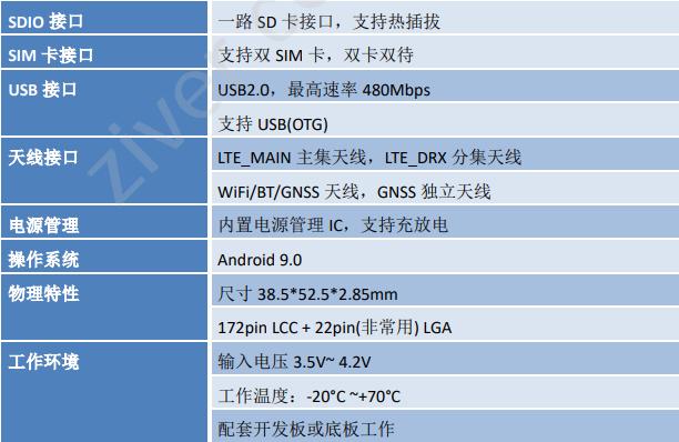 MTK6761特性表4