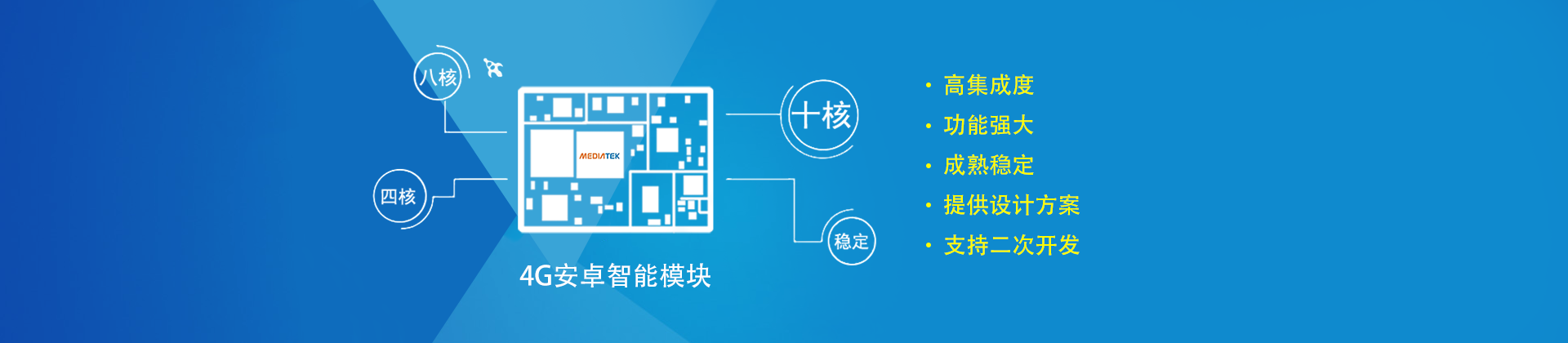 bobgame核心板,4Gbobgame智能模块