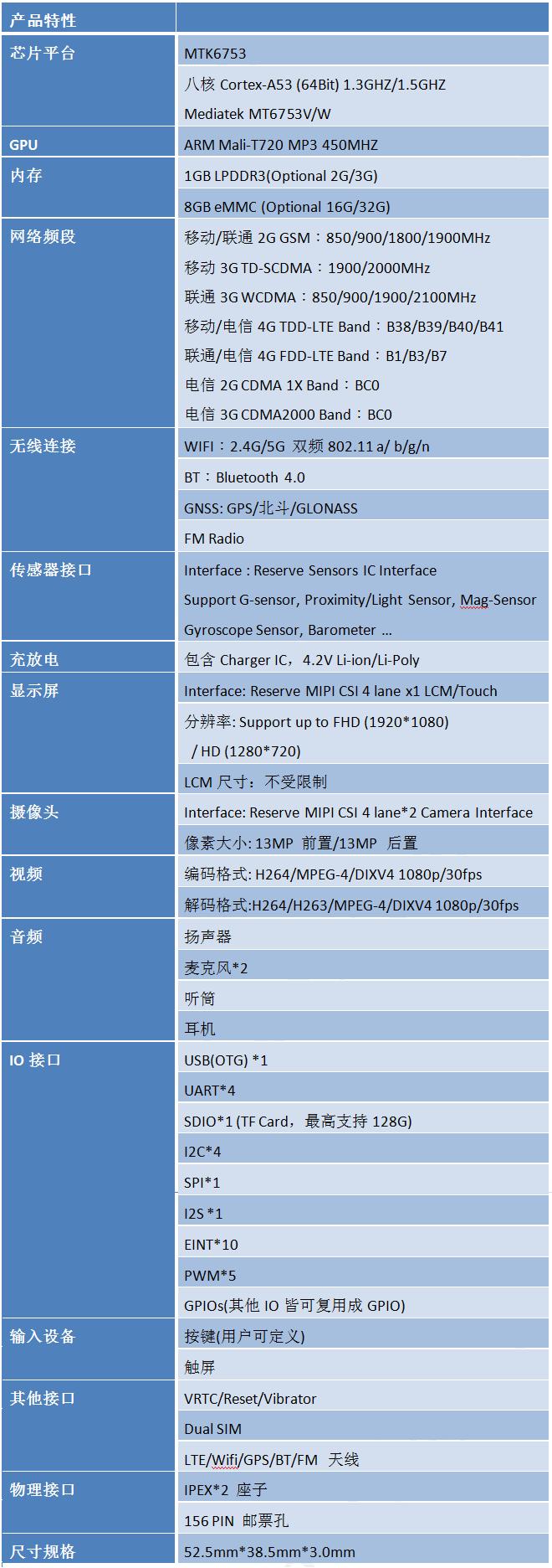 MTK6753核心板