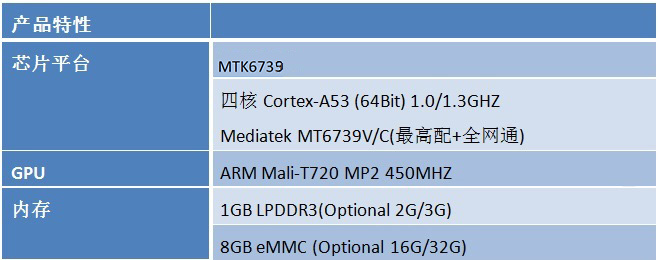 MTK6739核心板特性图1