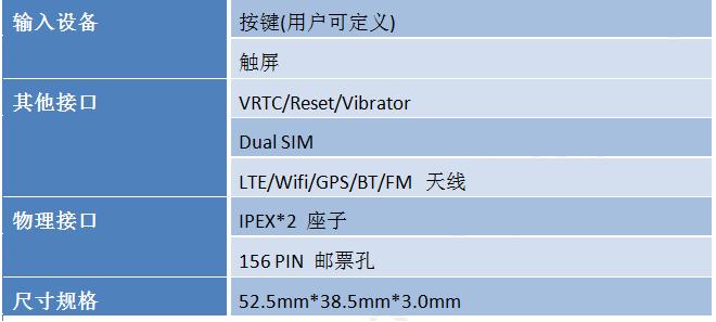 MTK6739核心板特性图7